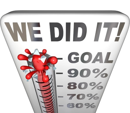 reached: We Did It words on thermometer tallying 100 percent goal attained and reached for a fundraiser, personal challenge or team activity