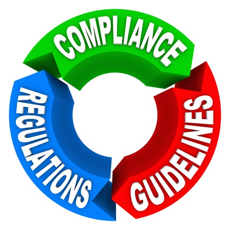 regulated: Compliance circular diagram Stock Photo