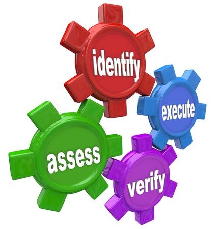verify: Quattro marce con parole identificare, valutare, Esegui, Verifica per illustrare le fasi di gestione o risoluzione di un problema o di fissaggio un errore o un problema a una azienda o organizzazione