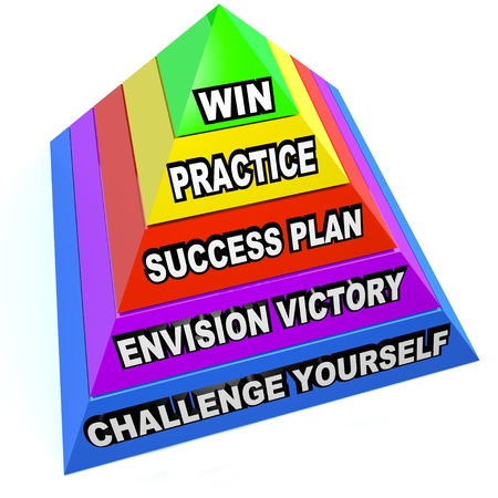 The word Win at the top of pyramid steps showing the words Practice, Success Plan, Envision Victory and Challenge Yourself, as a strategy a coach might share with his team to inspire them to victory Reklamní fotografie - 20163249