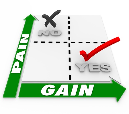 sacrifices: The words Pain and Gain on a matrix of choices showing how to minimize pain or sacrifice in order to maximize returns and results Stock Photo