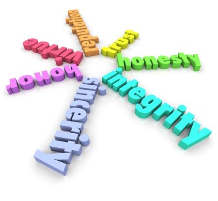 integridad: Integridad y palabras relacionadas, como el honor, la virtud, la sinceridad, la honestidad, la confianza y la reputación en letras 3D sobre un fondo blanco para ilustrar las habilidades admirables en una persona, líder o trabajador Foto de archivo