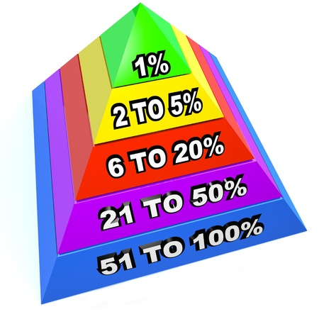 A pyramid of several steps and levels with 1 percent at the top as the dominant minority in terms of most income or privilege, the rich class in a society Stock Photo - 20622200