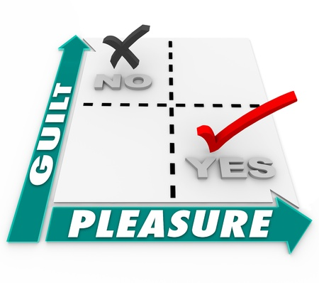 gratifying: A matrix of choices that are healthy vs unhealty, guilty or gratifying, illustrating you should choose an option that is low on the guilt side and high on the pleasure side