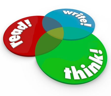 instrucciones: Los fundamentos del desarrollo del lenguaje y la lectura a trav�s de las lecciones escolares y de formaci�n, que se ilustra mediante un diagrama de Venn con las palabras Leer, escribir y pensar en c�rculos superpuestos Foto de archivo