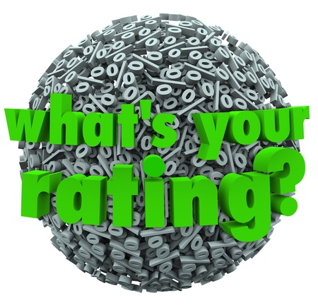 The question Whats Your Rating on a ball or sphere of percent or percentage signs or symbols photo
