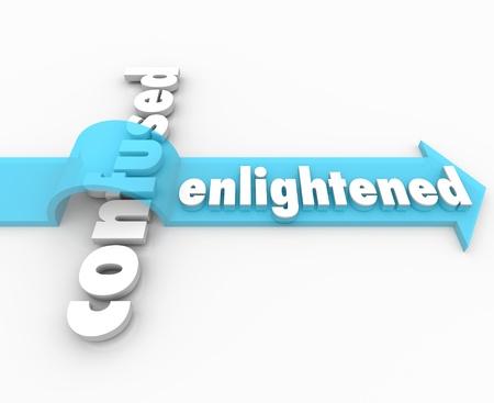 """iluminados: La palabra """"iluminado"""" en una flecha sobre la palabra """"Confundido"""" para ilustrar cómo la iluminación puede abrir el camino a una vida pacífica de la comprensión a través del conocimiento o la religión"""