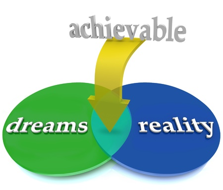 aspirational: A venn diagram showing dreams overlapping with reality to illustrate achivable and possible opportunity