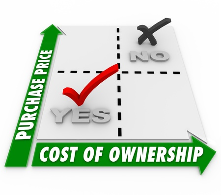 better price: The words Purchase Price and Cost of Ownership on opposing ends of a matrix to show which product is the best buy