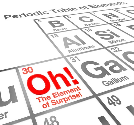shocking: The words Element of Surprise on a periodic table of chemical elements to illustrate something that is surpising, shocking or awe-inspiring