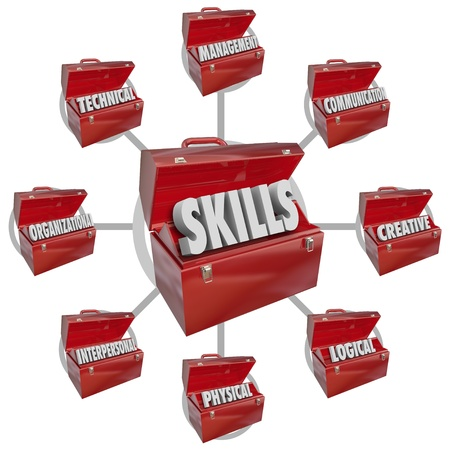 Le mot compétences sur une boîte à lunch en métal rouge