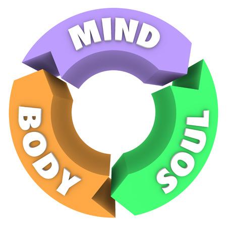 persoonlijke groei: De woorden Mind Body and Soul op pijlen in een cirkel om een cyclus van wellness en totale gezondheid illustreren