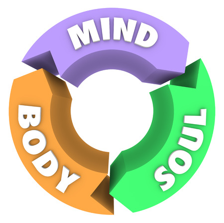 mind body soul: The words Mind Body and Soul on arrows in a circle to illustrate a cycle of wellness and total health