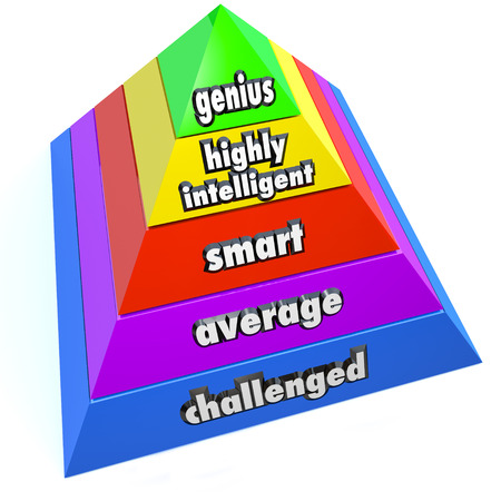 premier: A pyramid of steps reading Genius, Highly Intelligent, Smart, Average and Challenged to represent intelligence levels of people, measuring their iq or other indicators of knowledge and skills