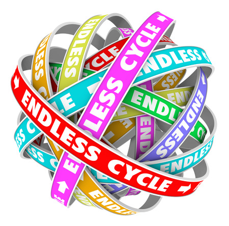looping: The words Endless Cycle on round circles in a pattern going around in a 3d sphere to illustrate neverending cyclical motion Stock Photo