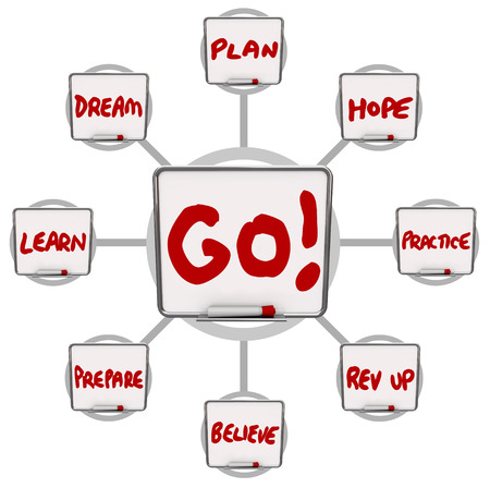 believing: The word Go on a dry erase board surrounded by words of encouragement like dream, learn, prepare, believe, rev up, plan, hope and practice  Stock Photo
