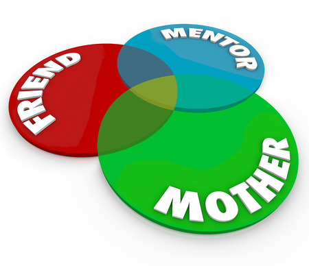venn: Mother Friend and Mentor words on a venn diagram of overlapping circles to illustrate special roles and relationship between a mom and child Stock Photo