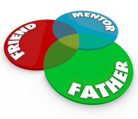 venn: Father Friend Mentor words on venn diagram to illustrate the many overlapping roles and duties of a dad