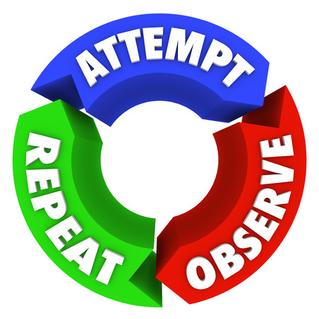 attempted: A circular diagram of three steps to achieve success with the words Attempt, Observe and Repeat to illustrate advice to practice a skill until it is perfected and successful