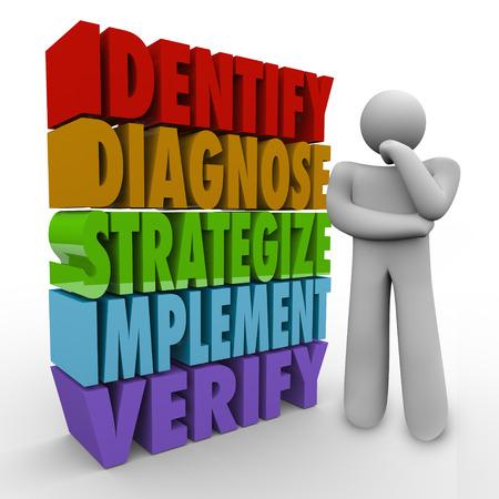 verify: Un pensatore sta accanto le parole di identificare, diagnosticare, Strategize, realizzare e verificare per illustrare le fasi di risolvere un problema o progettando una soluzione