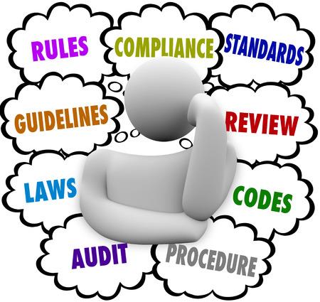 Cumplimiento y palabras relacionadas, como directrices, normas, leyes, auditorías, procedimientos y leyes en las nubes de pensamiento en torno a una persona que piensa en todas las cosas que él o ella debe seguir para ser compatible en los negocios o los impuestos