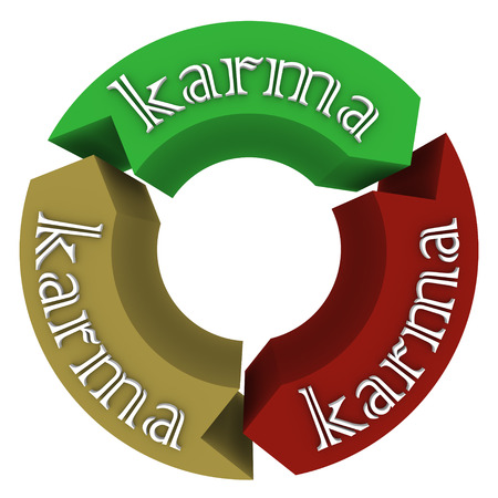 divine will: Karma word on arrows in a circle to illustrate the cyclical