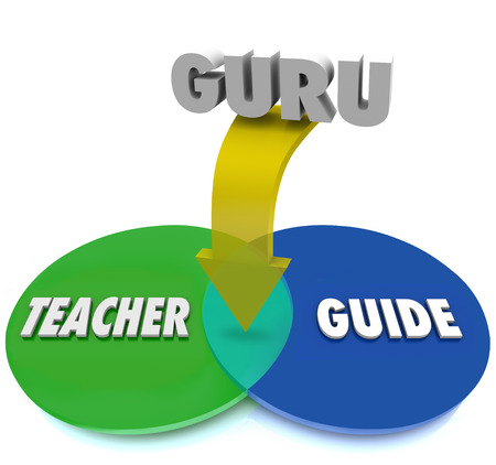 guru: Guru word on an arrow pointing to the overlapping section of two circles in a venn diagram to show the similar features of being a teacher and guide in an area of expertise