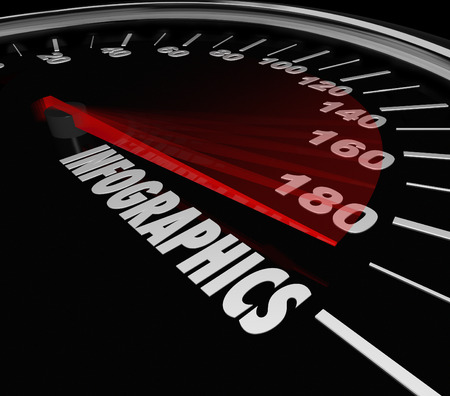 concise: Infographics word on a speedometer to illustrate information on a 3d graphic or illustration to convey or communicate vital data Stock Photo