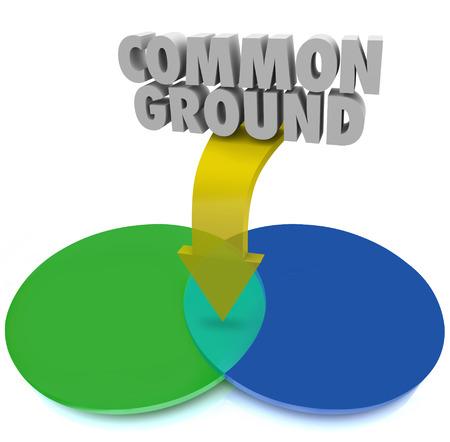 Common Ground woorden en pijl die wijst naar een gebied van gemeenschappelijk belang dat beide partijen concessies aan om een ??akkoord te bereiken Stockfoto - 28029779