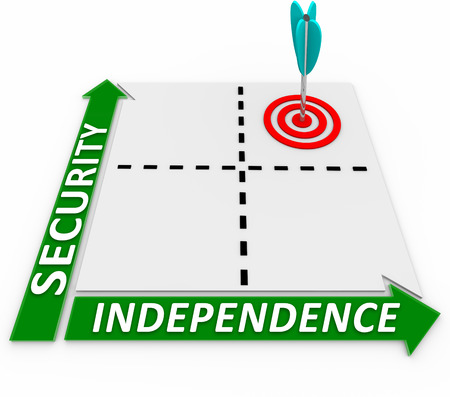 liberate: Independence and Security words on arrows along a matrix to illustrate the increasing stability and financial inedpendent status of going on your own