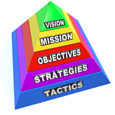 Business management pyramid of steps and workflow to help an organization succeed, with levels for Vision, Mission, Objective, Strategy and Tactics Stock fotó