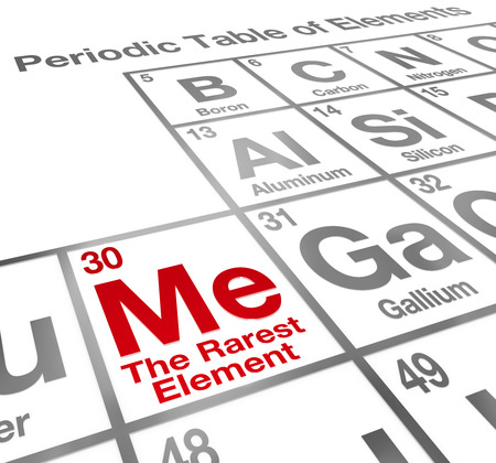 Me the Rarest Element words on a periodic table to illustrate self confidence and competitive advantage of unique qualities