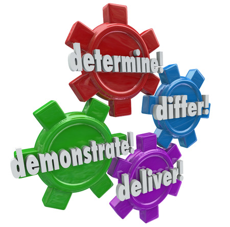 differ: Determine, differ, demonstrate and deliver words on four gears to illustrate the steps for diagnosing a customers need and creating products and services to earn the business