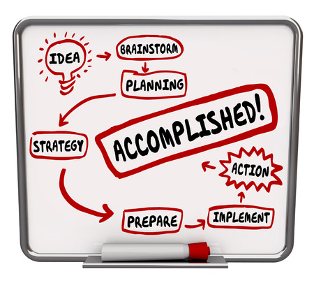 dry erase: Accomplishment action plan written or drawn in diagram on dry erase board