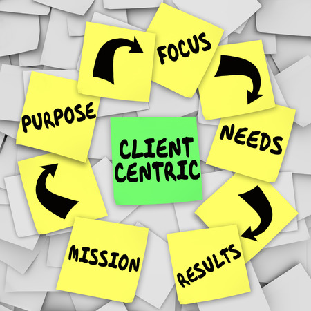 intention: Client Centric diagram written on sticky notes with words Mission, Purpose, Focus, Needs and Results as customer needs are put first