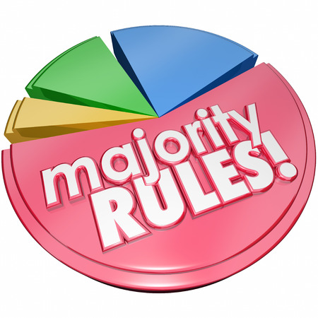 majority: Majority Rules words in 3d letters on a pie chart with the largest share of the vote in an election winning and taking power over the rest