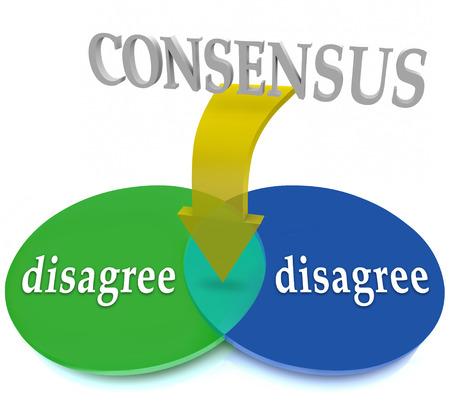 desacuerdo: Palabra de Consenso sobre la flecha que apunta a la zona de puntos en común entre la superposición de dos áreas o círculos con la palabra en desacuerdo