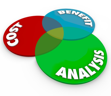 venn: Cost Benefit Analysis words on a 3d venn diagram of overlapping circles to illustrate the value and investment of spending money or buying goods