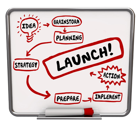 implement: Launch word on a dry erase board with steps for a successful new business start including idea, brainstorm, plan, strategy, prepare, implement, action Stock Photo