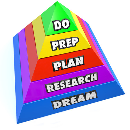 prep: Do, plan, prep, research and dream words as steps or instructions for success and achieving a goal in 3d letters on a pyramid Stock Photo