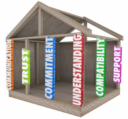 commitment committed: Relationship foundation words including communication, trust, commitment, understanding, compatibility and support on the home beams of a house