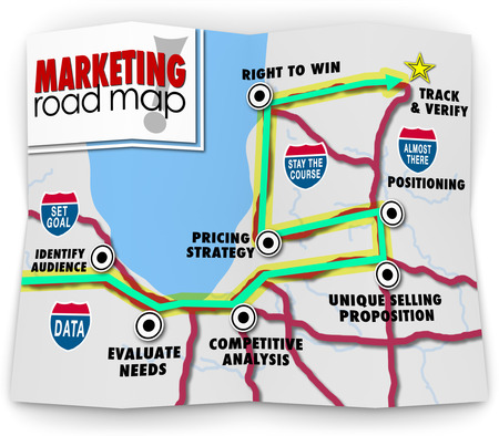 Marketing Road Map giving directions to identify audience, evaluate needs, competitive analysis, unique selling proposition, pricing strategy and positioning