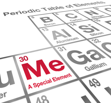 unique characteristics: Me a Special Element words on a periodic table to illustrate confidence and determination with unique or distinctive skills and abilities