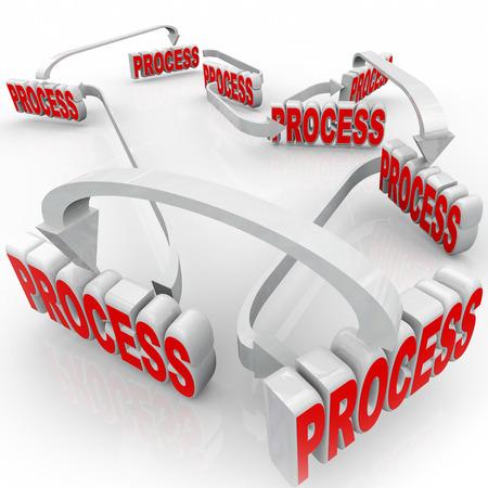 techniek: Proces woorden verbonden door pijlen als stappen of instructies voor een techniek, procedure of voor een functie of taak Stockfoto