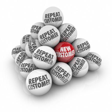 kunden: Wiederholen und Neukunden Worte auf Kugeln in einer gestapelten Pyramide, um die Marketing- und Werbemittel zu veranschaulichen, um erstmals Kunden zu finden
