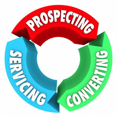 prospect: Prospecting, Converting and Servicing words on a diagram of arrows in a cycle for selling in a business or company