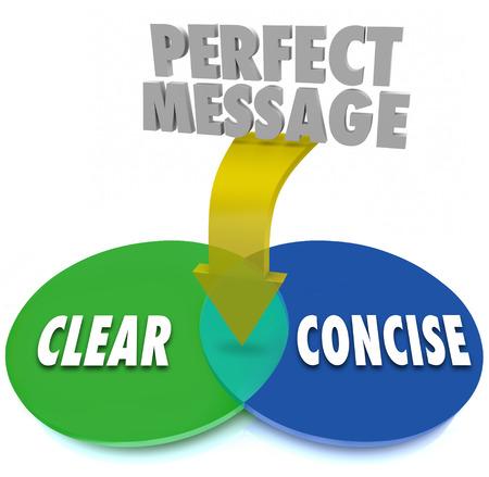 Perfect Bericht op een pijl die naar het overlappende gebied van een Venn-diagram waar duidelijke en beknopte woorden ontmoeten voor ideale communicatie duidelijkheid