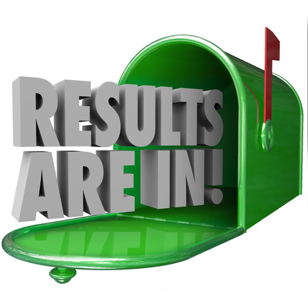findings: Results Are In 3d words in a green metal mailbox to inform you that test or research findings are available and delivered