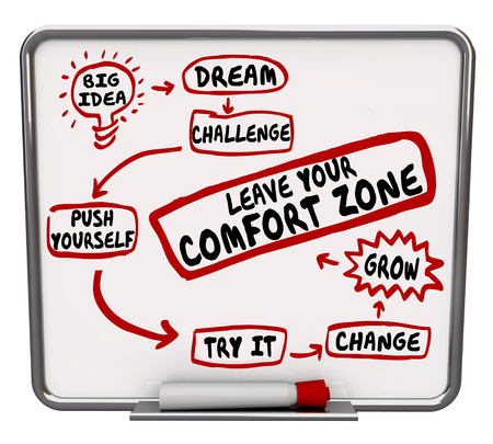 going places: Leave Your Comfort Zone plan or diagram flowchart showing how to change, grow and push yourself to improve and succeed