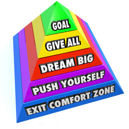 rut: Exit Comfort Zone, Push Yourself, Dream Big, Give All and Reach Goal steps on a pyramid as instructions to change and succeed